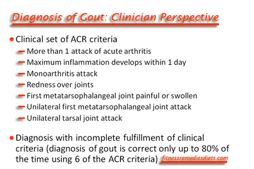 diagnosis of gout clinician perspective